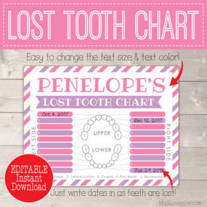 Certificate from Tooth Fairy Printable Letter, Missing Teeth Ideas, First Lost Tooth Kit Template Girl PDF Letterhead Last Minute Gift Ideas