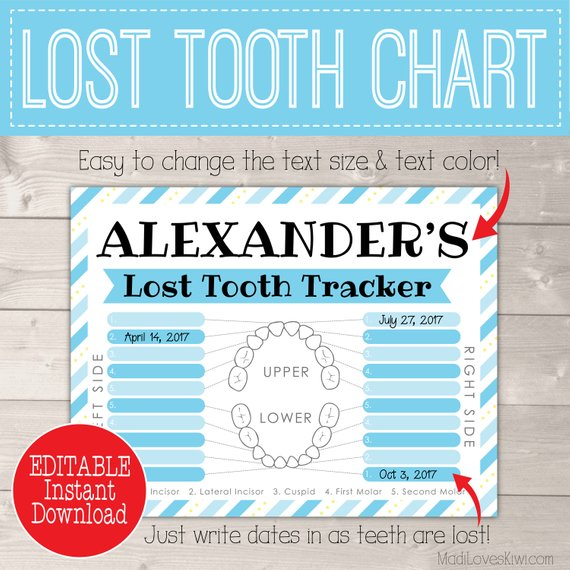 Boy Tooth Fairy Letter Instant Download Kit, PDF Teeth Tracker, Printable Door Hanger, Lost Chart, Boys Gift Note First Digital Letters from